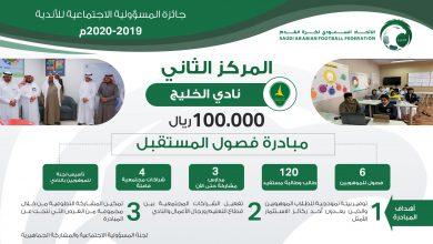 صورة الخليج يفوز بالمركز الثاني في جائزة المسؤولية الاجتماعية لاتحاد الكرة