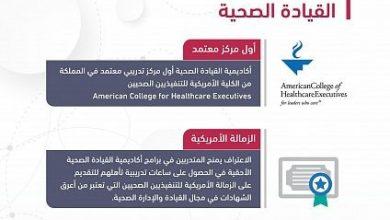 صورة التخصصات الصحية تُعلن حصول أكاديمية القيادة على اعتراف الكلية الأمريكية للتنفيذيين الصحيين