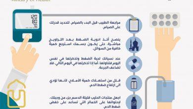 صورة الصحة : 5 إرشادات لمرضى الضغط لصوم آمن