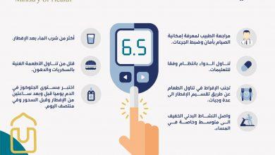 صورة الصحة : 7 نصائح لمرضى السكري في رمضان
