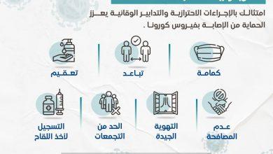 صورة القطيف تطالب المنشآت بـ 7 إجراءات احترازية
